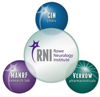 How the RNI umbrella organizes MANRF, CIN clinic, and Verrow Pharmaceuticals